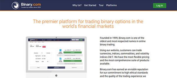 Crecimiento del mercado de opciones binarias